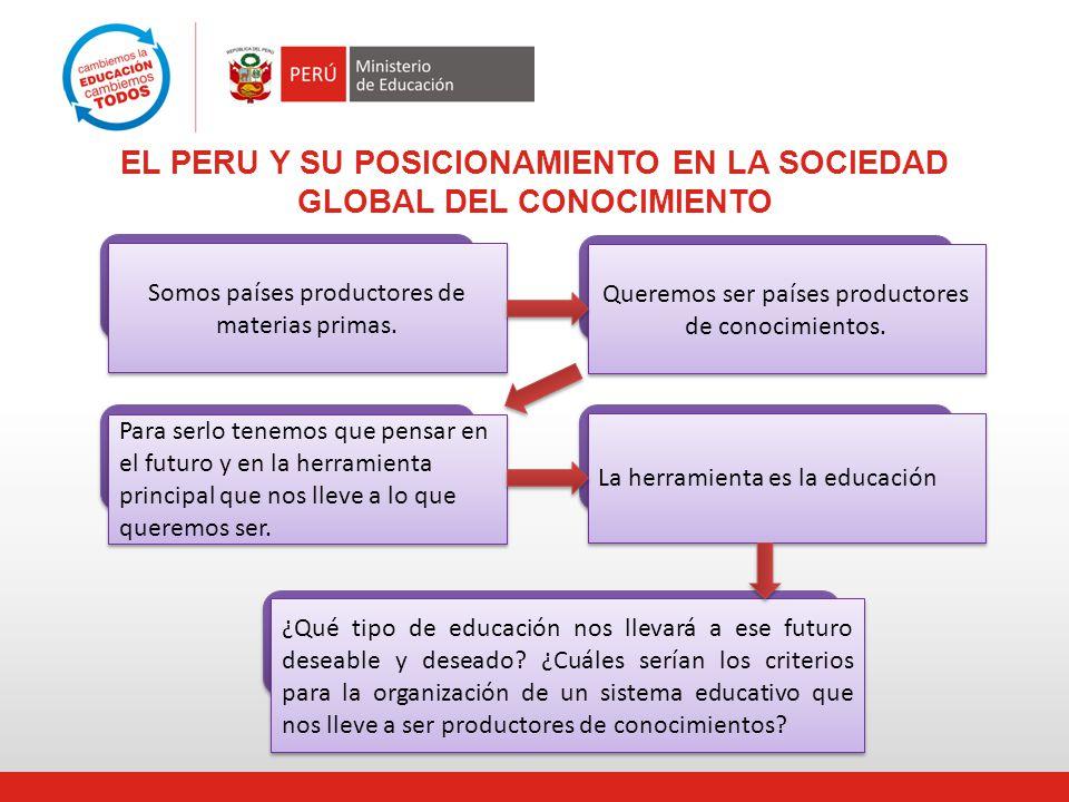 EL PERU Y SU POSICIONAMIENTO EN LA SOCIEDAD GLOBAL DEL CONOCIMIENTO Somos países productores de materias primas. Queremos ser países productores de co