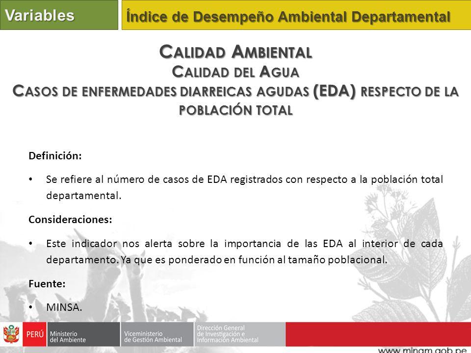 Definición: Se refiere al número de casos de EDA registrados con respecto a la población total departamental. Consideraciones: Este indicador nos aler