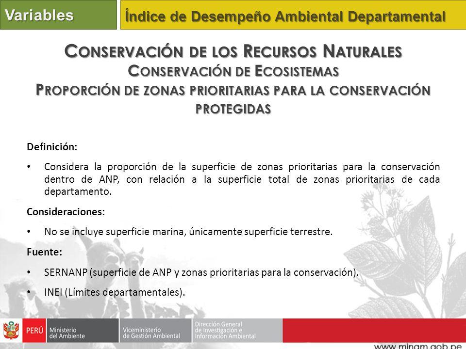 Definición: Considera la proporción de la superficie de zonas prioritarias para la conservación dentro de ANP, con relación a la superficie total de zonas prioritarias de cada departamento.