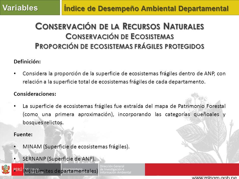 Definición: Considera la proporción de la superficie de ecosistemas frágiles dentro de ANP, con relación a la superficie total de ecosistemas frágiles de cada departamento.