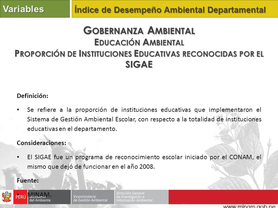 Definición: Se refiere a la proporción de instituciones educativas que implementaron el Sistema de Gestión Ambiental Escolar, con respecto a la totali