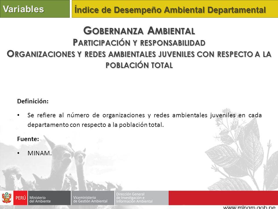 Definición: Se refiere al número de organizaciones y redes ambientales juveniles en cada departamento con respecto a la población total.
