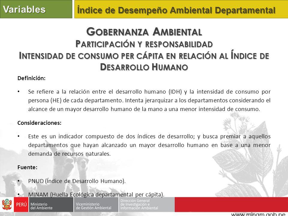 Definición: Se refiere a la relación entre el desarrollo humano (IDH) y la intensidad de consumo por persona (HE) de cada departamento. Intenta jerarq