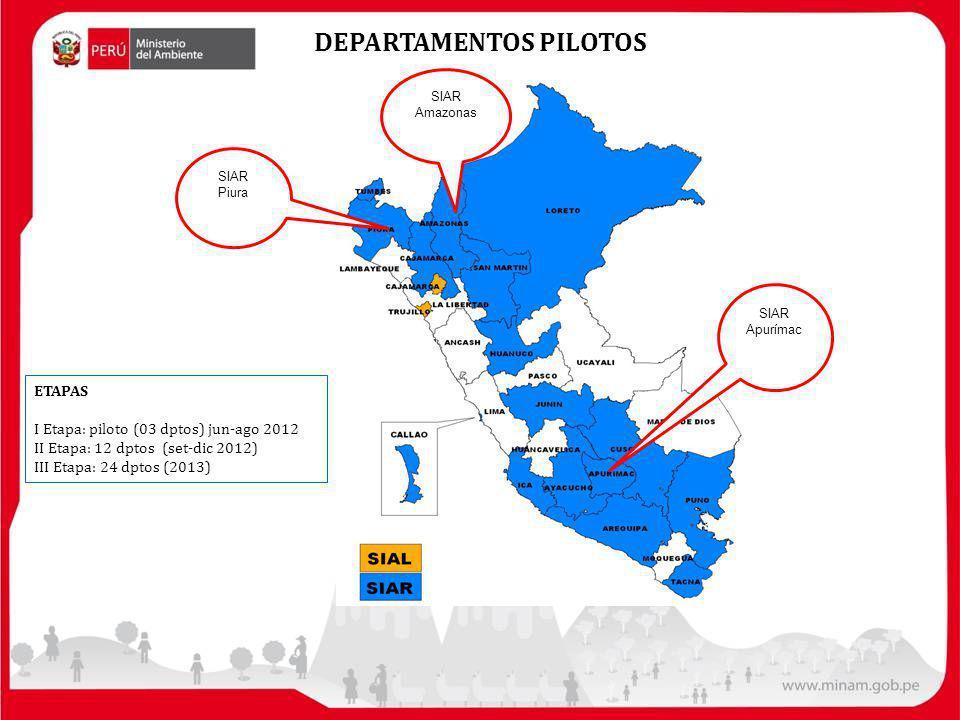 CONTENIDO RIAR REPORTE DE INFORMACIÓN AMBIENTAL REGIONAL-RIAR I.Cuáles son los principales problemas AMBIENTALES que se presentan en el departamento..