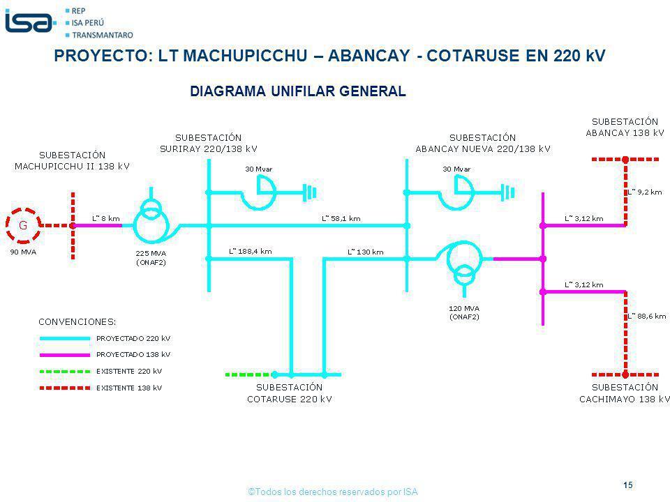 ©Todos los derechos reservados por ISA DIAGRAMA UNIFILAR GENERAL 15 UNIFILAR PROYECTO PROYECTO: LT MACHUPICCHU – ABANCAY - COTARUSE EN 220 kV