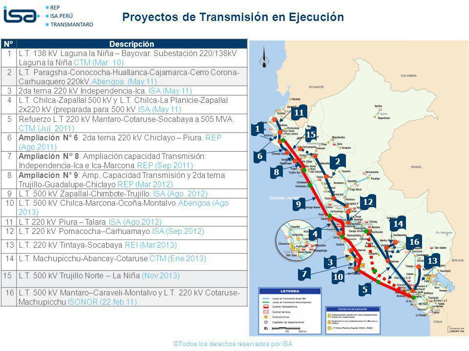 ©Todos los derechos reservados por ISA NºDescripción 1L.T. 138 kV Laguna la Niña – Bayovar. Subestación 220/138kV Laguna la Niña CTM (Mar. 10) 2L.T. P