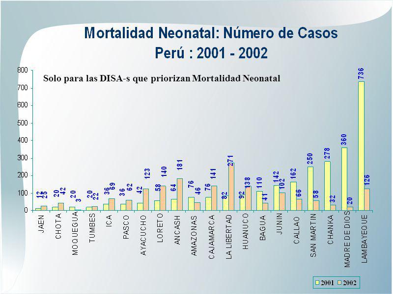 Solo para las DISA-s que priorizan Mortalidad Neonatal