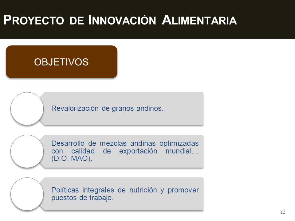 P ROYECTO DE I NNOVACIÓN A LIMENTARIA 12 OBJETIVOS Revalorización de granos andinos. Desarrollo de mezclas andinas optimizadas con calidad de exportac