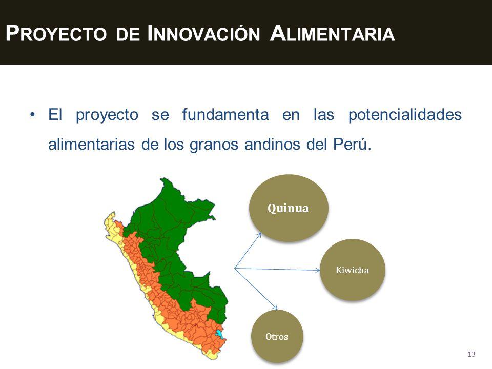 P ROYECTO DE I NNOVACIÓN A LIMENTARIA 13 El proyecto se fundamenta en las potencialidades alimentarias de los granos andinos del Perú. Quinua Kiwicha