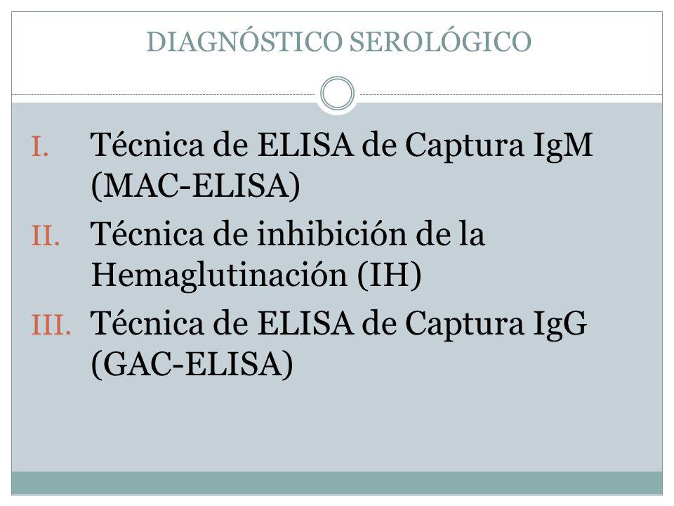 DIAGNÓSTICO SEROLÓGICO I. Técnica de ELISA de Captura IgM (MAC-ELISA) II. Técnica de inhibición de la Hemaglutinación (IH) III. Técnica de ELISA de Ca