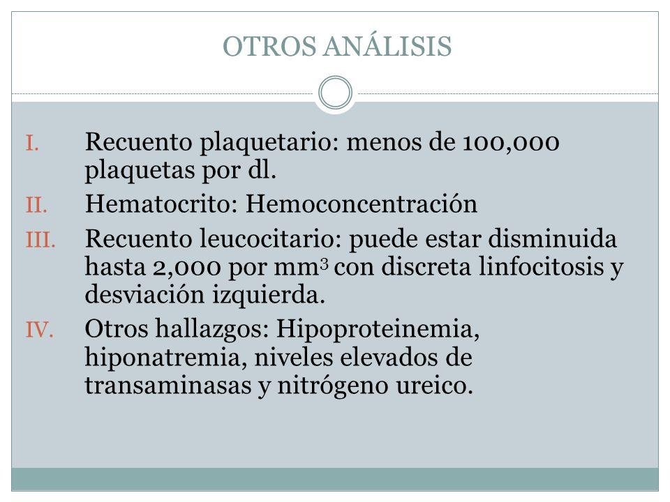 OTROS ANÁLISIS I. Recuento plaquetario: menos de 100,000 plaquetas por dl. II. Hematocrito: Hemoconcentración III. Recuento leucocitario: puede estar