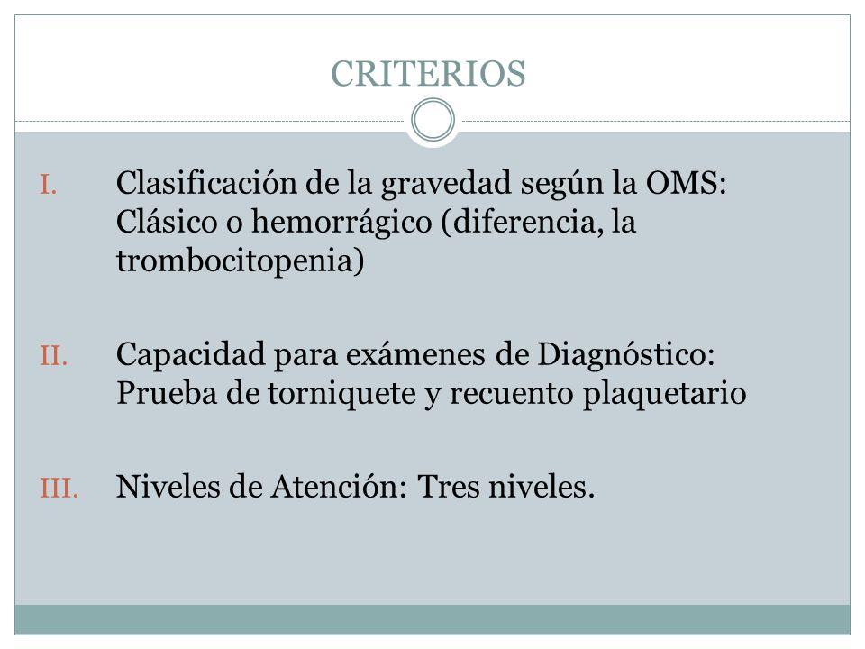 CRITERIOS I. Clasificación de la gravedad según la OMS: Clásico o hemorrágico (diferencia, la trombocitopenia) II. Capacidad para exámenes de Diagnóst