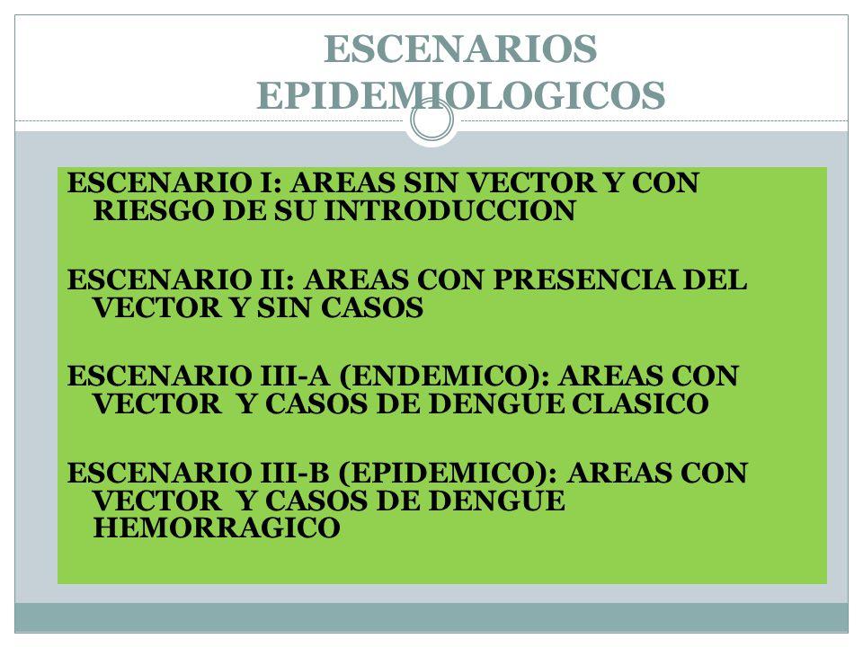 ESCENARIOS EPIDEMIOLOGICOS ESCENARIO I: AREAS SIN VECTOR Y CON RIESGO DE SU INTRODUCCION ESCENARIO II: AREAS CON PRESENCIA DEL VECTOR Y SIN CASOS ESCE