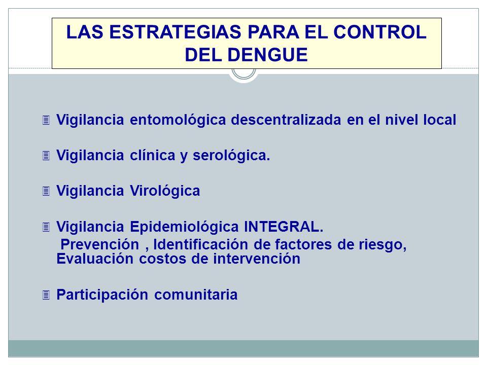 3 Vigilancia entomológica descentralizada en el nivel local 3 Vigilancia clínica y serológica. 3 Vigilancia Virológica 3 Vigilancia Epidemiológica INT
