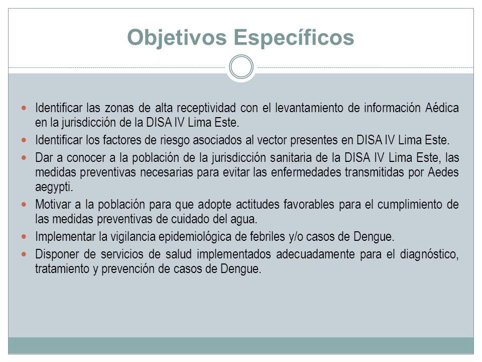 Objetivos Específicos Identificar las zonas de alta receptividad con el levantamiento de información Aédica en la jurisdicción de la DISA IV Lima Este