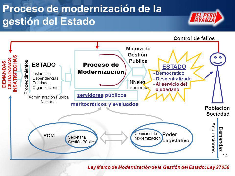 14 Ley Marco de Modernización de la Gestión del Estado: Ley 27658 Proceso de modernización de la gestión del Estado Proceso de Modernización meritocrá