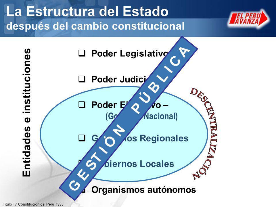 La Estructura del Estado después del cambio constitucional Poder Legislativo Poder Judicial Poder Ejecutivo – (Gobierno Nacional) Gobiernos Regionales