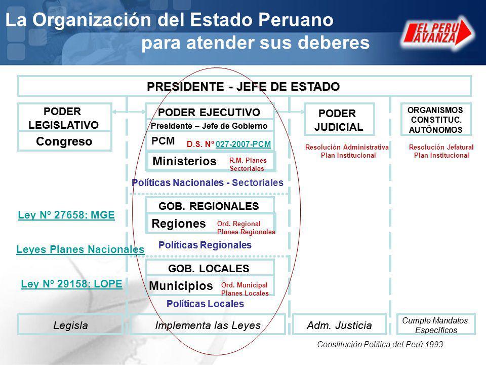 La Organización del Estado Peruano para atender sus deberes Ley Nº 29158: LOPE D.S. Nº 027-2007-PCM R.M. Planes Sectoriales Ord. Regional Planes Regio