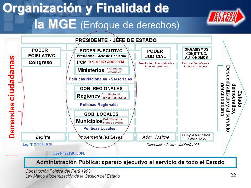 22 Organización y Finalidad de la MGE Organización y Finalidad de la MGE (Enfoque de derechos) Constitución Política del Perú 1993 Ley Marco Moderniza
