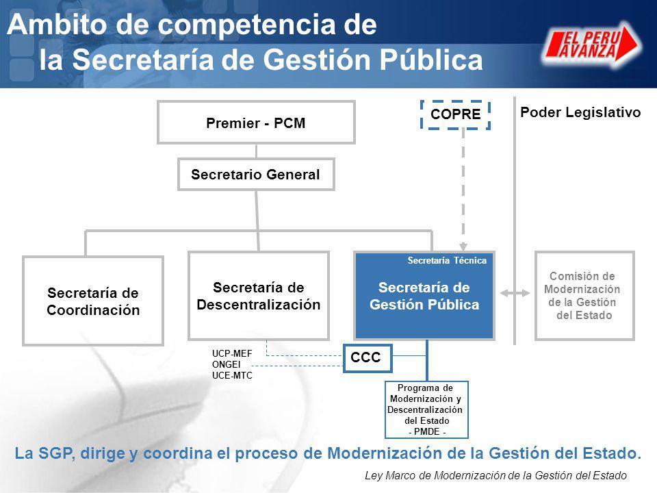Ambito de competencia de la Secretaría de Gestión Pública Premier - PCM Secretario General Secretaría de Gestión Pública Secretaría de Descentralizaci