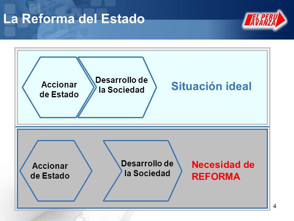 4 La Reforma del Estado Accionar de Estado Desarrollo de la Sociedad Accionar de Estado Desarrollo de la Sociedad Situación ideal Necesidad de REFORMA