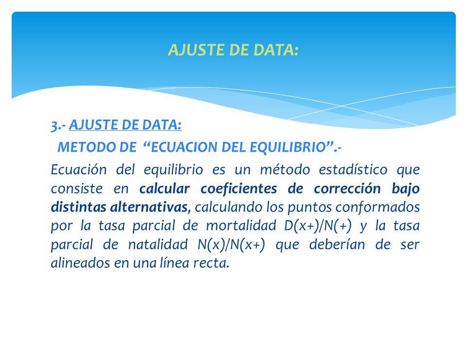 3.- AJUSTE DE DATA: METODO DE ECUACION DEL EQUILIBRIO.- Ecuación del equilibrio es un método estadístico que consiste en calcular coeficientes de corrección bajo distintas alternativas, calculando los puntos conformados por la tasa parcial de mortalidad D(x+)/N(+) y la tasa parcial de natalidad N(x)/N(x+) que deberían de ser alineados en una línea recta.