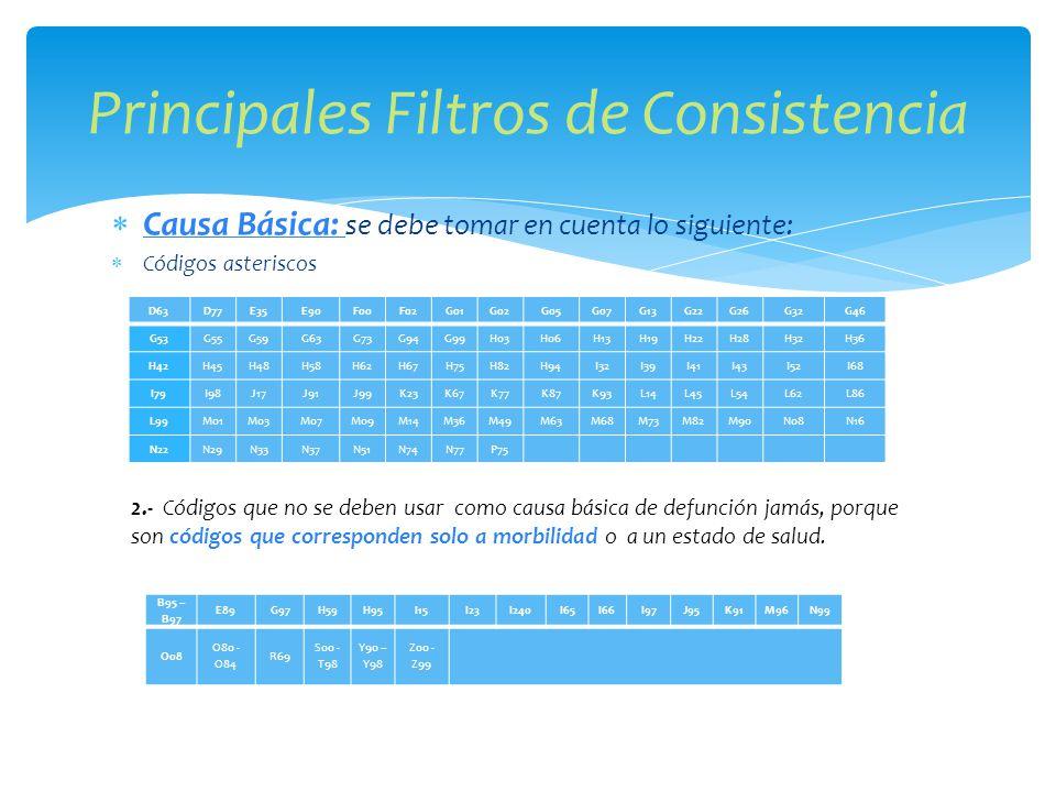 Causa Básica: se debe tomar en cuenta lo siguiente: Códigos asteriscos Principales Filtros de Consistencia D63D77E35E90F00F02G01G02G05G07G13G22G26G32G46 G53G55G59G63G73G94G99H03H06H13H19H22H28H32H36 H42H45H48H58H62H67H75H82H94I32I39I41I43I52I68 I79I98J17J91J99K23K67K77K87K93L14L45L54L62L86 L99M01M03M07M09M14M36M49M63M68M73M82M90N08N16 N22N29N33N37N51N74N77P75 2.- Códigos que no se deben usar como causa básica de defunción jamás, porque son códigos que corresponden solo a morbilidad o a un estado de salud.