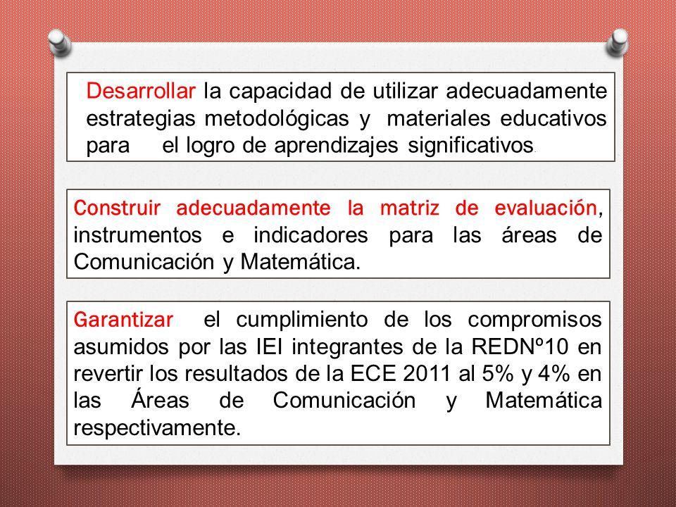 Construir adecuadamente la matriz de evaluación, instrumentos e indicadores para las áreas de Comunicación y Matemática. Garantizar el cumplimiento de