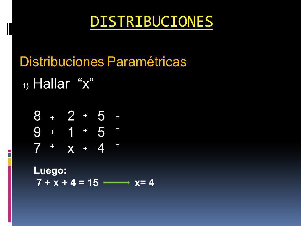 DISTRIBUCIONES Distribuciones Paramétricas 1) Hallar x 8 2 5 9 1 5 7 x 4 + + + + + + = = = Luego: 7 + x + 4 = 15 x= 4