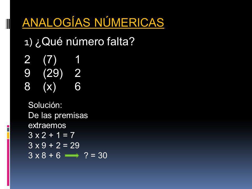 ANALOGÍAS NÚMERICAS 1) ¿ Qué número falta? 2 (7)1 9 (29)2 8 (x)6 Solución: De las premisas extraemos 3 x 2 + 1 = 7 3 x 9 + 2 = 29 3 x 8 + 6 ? = 30