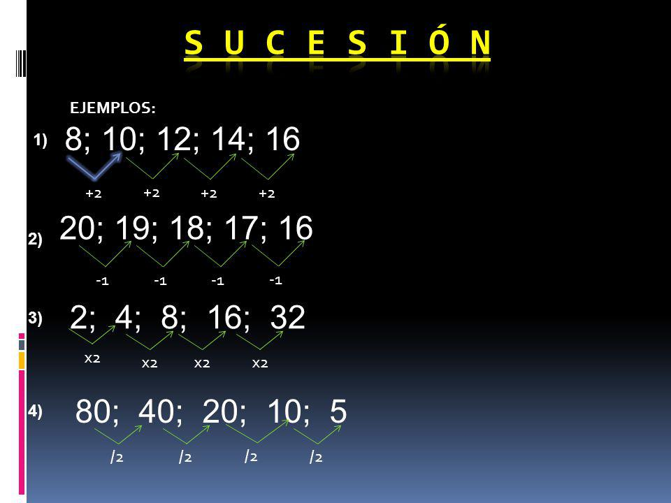 TERMINOS FALTANTES Que término continua en la sucesión 1) 8; 9; 12; 17; .