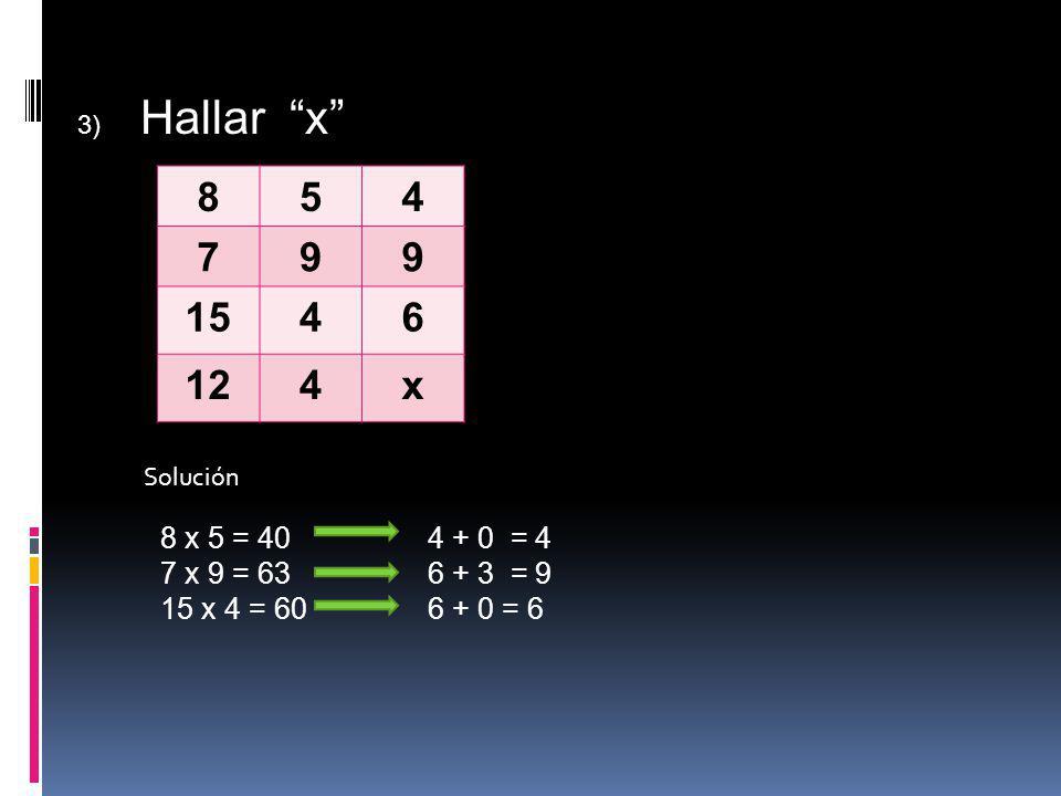 3) Hallar x 854 799 1546 124x Solución 8 x 5 = 40 4 + 0 = 4 7 x 9 = 63 6 + 3 = 9 15 x 4 = 60 6 + 0 = 6