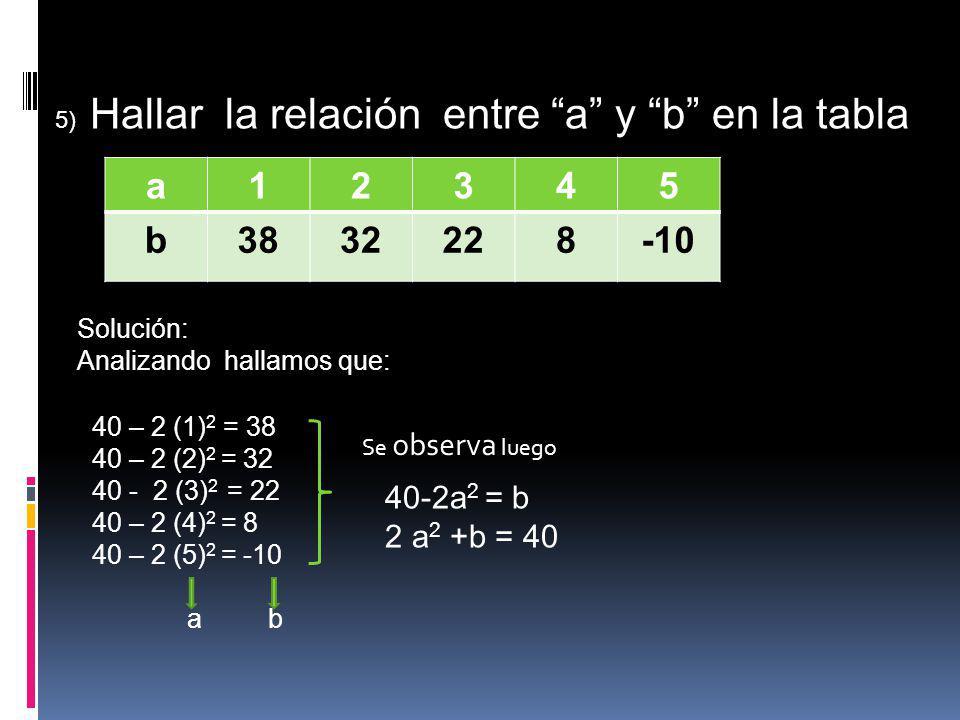 5) Hallar la relación entre a y b en la tabla a12345 b3832228-10 Solución: Analizando hallamos que: 40 – 2 (1) 2 = 38 40 – 2 (2) 2 = 32 40 - 2 (3) 2 =