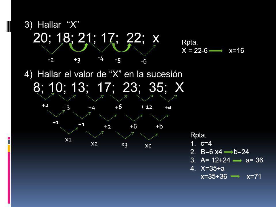 3) Hallar X 20; 18; 21; 17; 22; x 4) Hallar el valor de X en la sucesión 8; 10; 13; 17; 23; 35; X -2+3-4-6-5 Rpta. X = 22-6 x=16 +2+3 +4+6+ 12+a+1 +2+