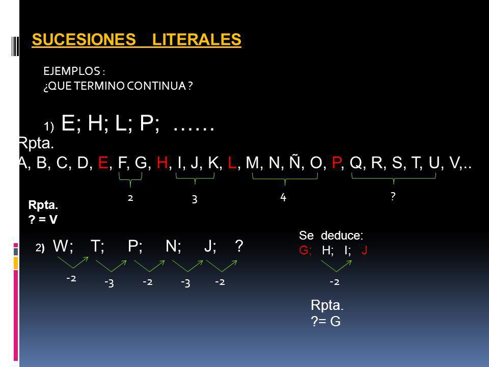 SUCESIONES LITERALES EJEMPLOS : ¿QUE TERMINO CONTINUA ? 1) E; H; L; P; …… 2) W; T; P; N; J; ? Rpta. A, B, C, D, E, F, G, H, I, J, K, L, M, N, Ñ, O, P,