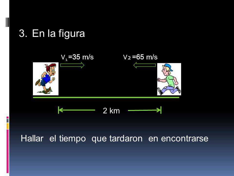 3.En la figura 2 km V 1 =35 m/s V2 =65 m/s Hallar el tiempo que tardaron en encontrarse