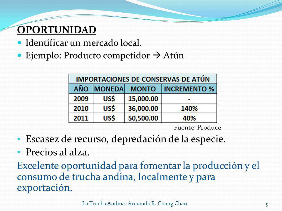 OPORTUNIDAD Identificar un mercado local. Ejemplo: Producto competidor Atún Fuente: Produce Escasez de recurso, depredación de la especie. Precios al