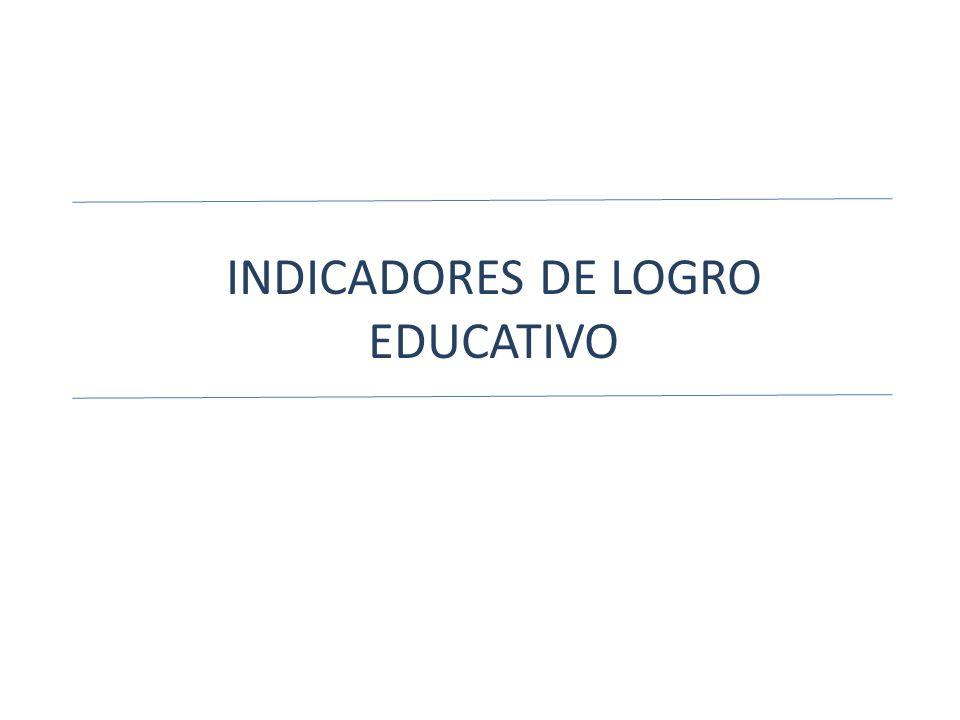 INDICADORES DE LOGRO EDUCATIVO