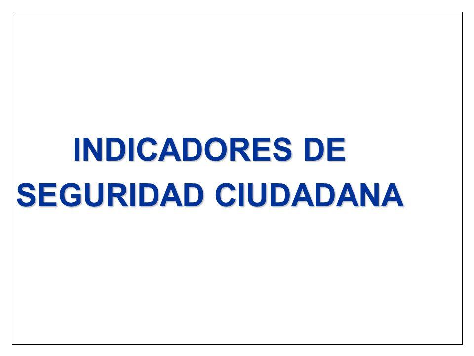 INDICADORES DE SEGURIDAD CIUDADANA