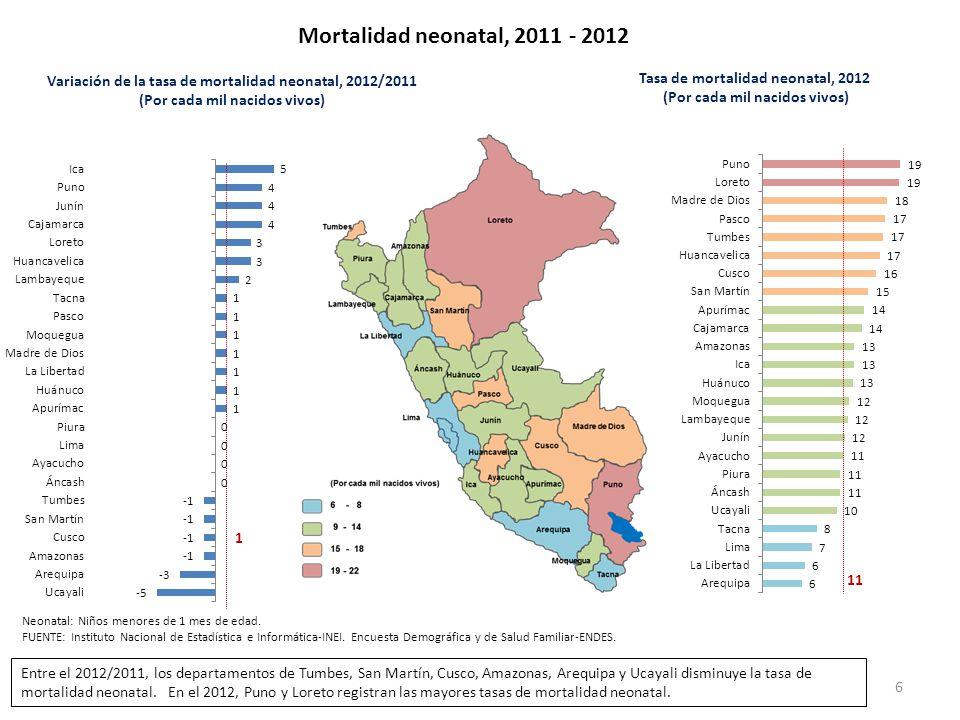 Mortalidad neonatal, 2011 - 2012 6 Tasa de mortalidad neonatal, 2012 (Por cada mil nacidos vivos) 11 Variación de la tasa de mortalidad neonatal, 2012