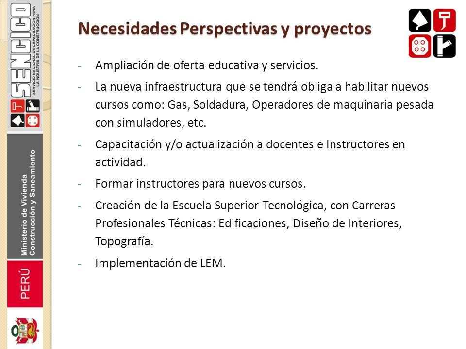 Necesidades Perspectivas y proyectos - Ampliación de oferta educativa y servicios. - La nueva infraestructura que se tendrá obliga a habilitar nuevos