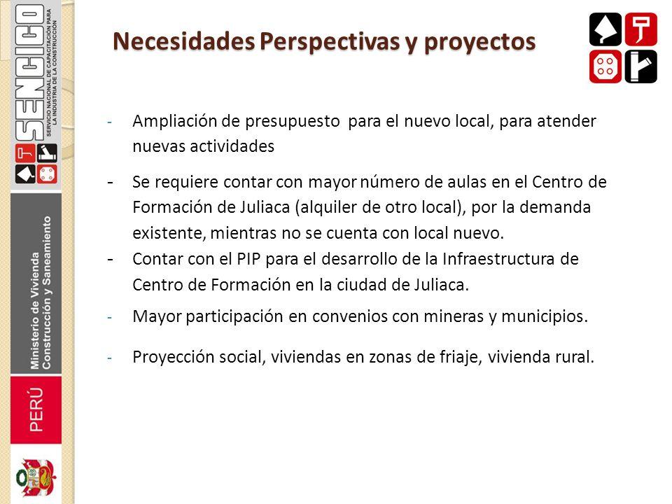 - Ampliación de presupuesto para el nuevo local, para atender nuevas actividades - Se requiere contar con mayor número de aulas en el Centro de Formac
