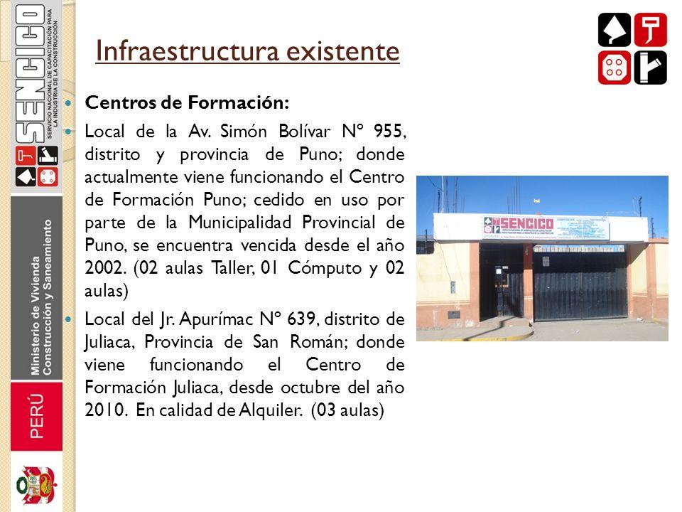 Infraestructura existente Centros de Formación: Local de la Av. Simón Bolívar Nº 955, distrito y provincia de Puno; donde actualmente viene funcionand