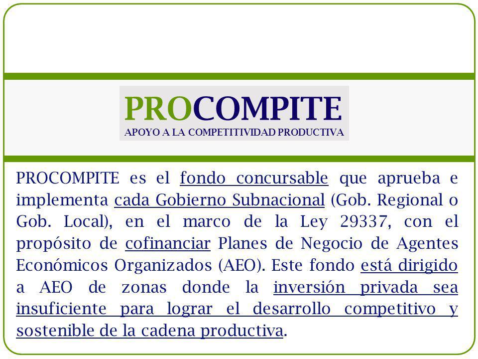 PROCOMPITE APOYO A LA COMPETITIVIDAD PRODUCTIVA PROCOMPITE es el fondo concursable que aprueba e implementa cada Gobierno Subnacional (Gob. Regional o