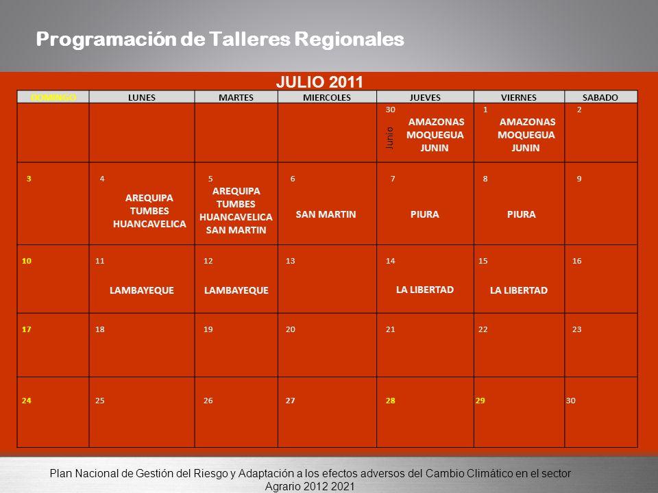 Plan Nacional de Gestión del Riesgo y Adaptación a los efectos adversos del Cambio Climático en el sector Agrario 2012 2021 Programación de Talleres Regionales DOMINGOLUNESMARTESMIERCOLESJUEVESVIERNESSABADO 30 1 2 Junio AMAZONAS MOQUEGUA JUNIN 3 4 5 6 7 8 9 AREQUIPA TUMBES HUANCAVELICA AREQUIPA TUMBES HUANCAVELICA SAN MARTIN SAN MARTIN PIURA 10 11 12 13 14 15 16 LAMBAYEQUE LA LIBERTAD LA LIBERTAD 17 18 19 20 21 22 23 24 25 26 27 28 29 30 JULIO 2011
