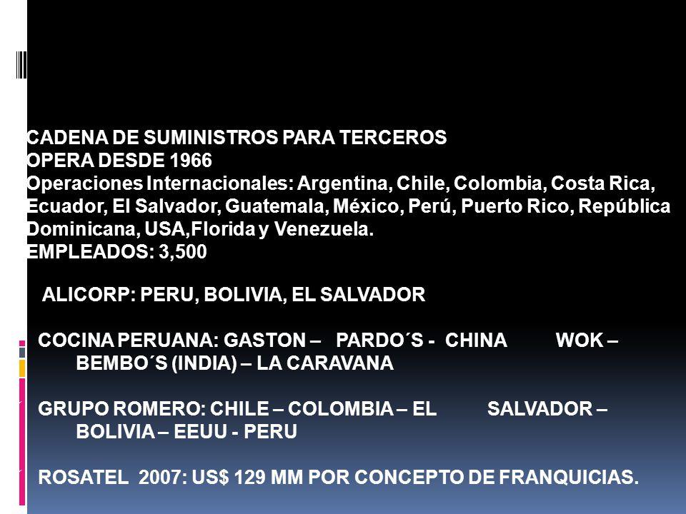 MINERA MILPO MINERA 100% PERUANA OPERACIONES EN PERU Y CHILE PRODUCE ZINC PLOMO COBRE SULFATOS Y CATODOS OPERA DESDE 1949 CORPORACIÓN ACEROS AREQUIPA