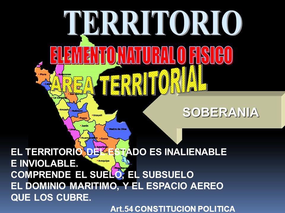 PATRIA Identidad Nacional POBLACION GOBIERNO + NACION + ESTADO = PERU TERRITORIO