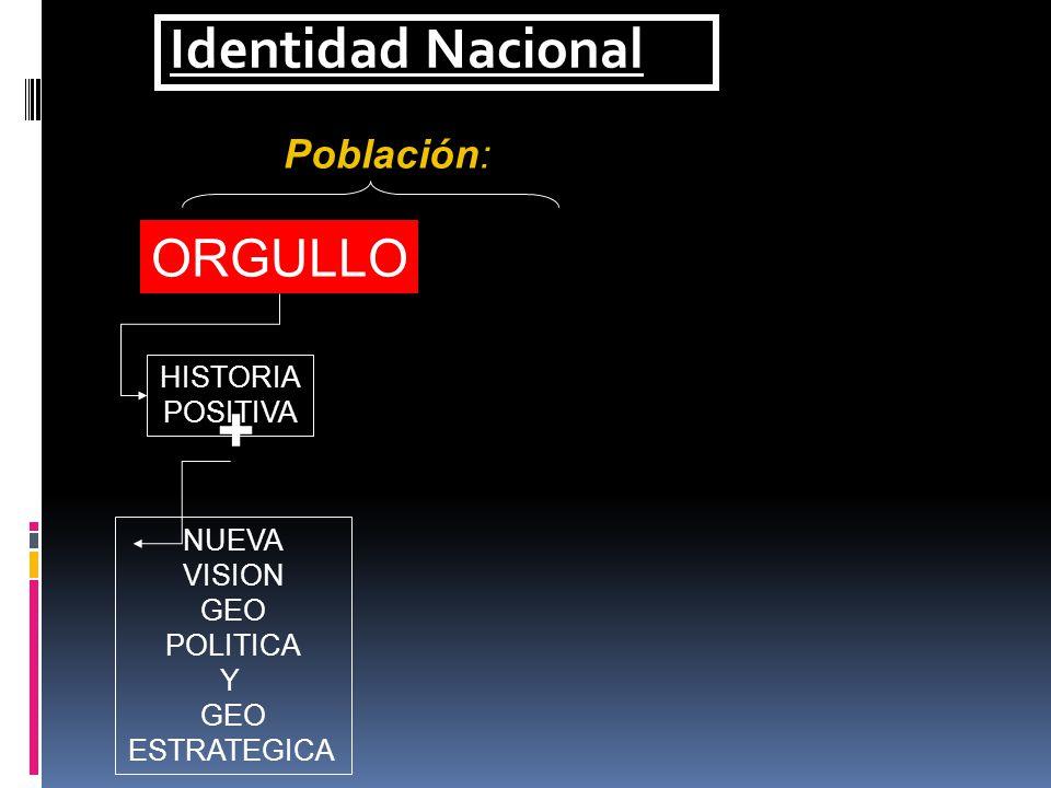 ORGANIZADAORGANIZADA ES LA NACION JURIDICA Y POLITICAMENTE ORGANIZADA QUE, ASENTADA SOBRE UN TERRITORIO, TIENE UNA AUTORIDAD QUE ES EL GOBIERNO QUE TI