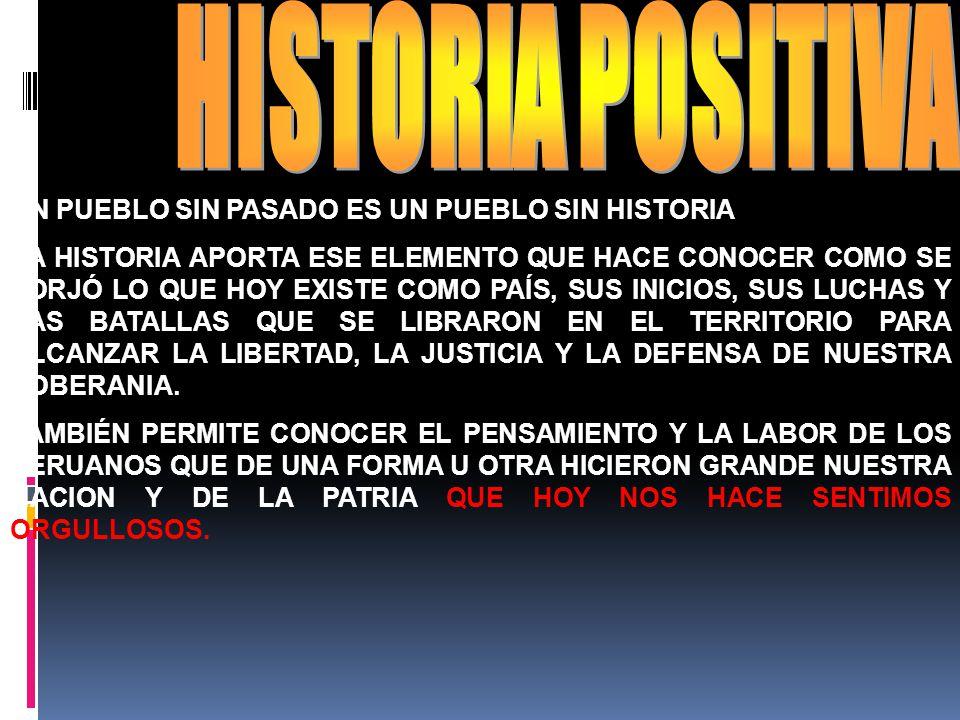 Identidad Nacional ORGULLO HISTORIA POSITIVA NUEVA VISION GEO POLITICA Y GEO ESTRATEGICA + Población: