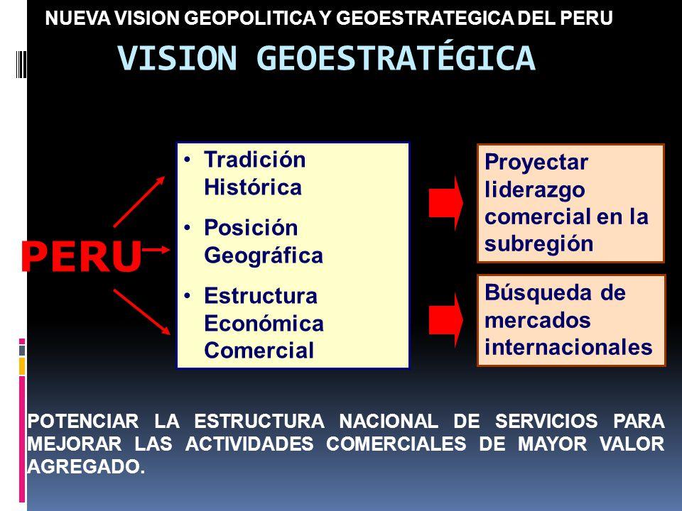 BASES GEOESTRATÉGICAS QUE SUSTENTAN LA POLÍTICA DE SEGURIDAD Y DEFENSA NACIONAL DEL ESTADO PERUANO NUEVA VISION GEOPOLITICA Y GEOESTRATEGICA DEL PERU